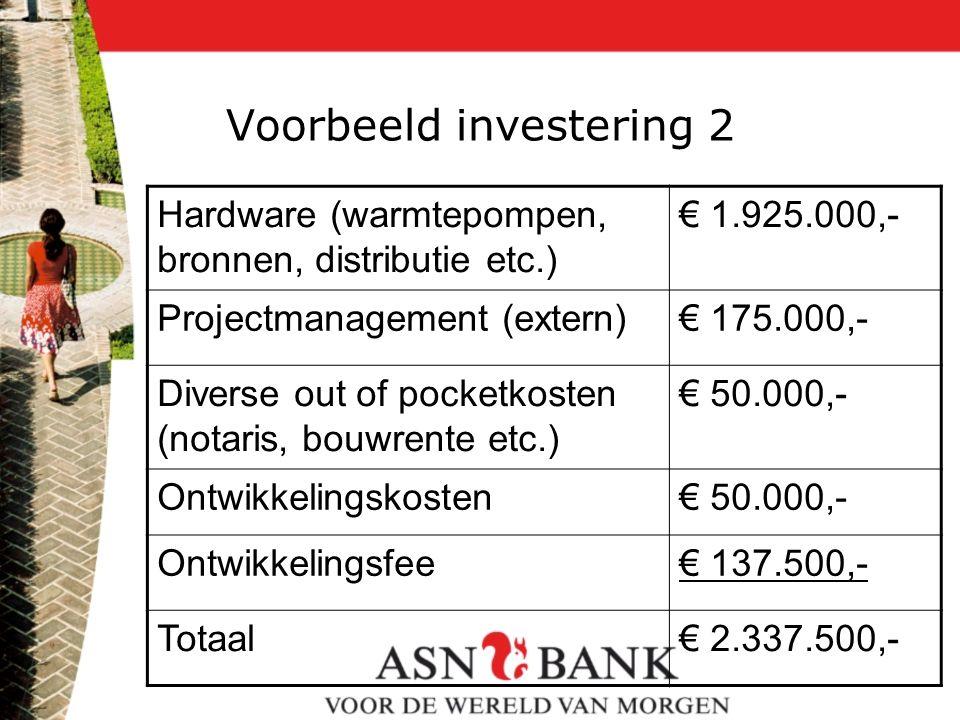 Voorbeeld investering 2