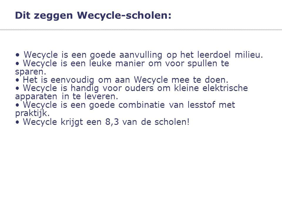 Dit zeggen Wecycle-scholen: