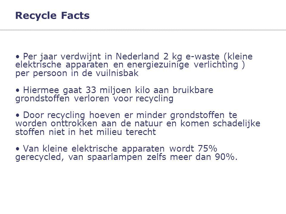 Recycle Facts Per jaar verdwijnt in Nederland 2 kg e-waste (kleine elektrische apparaten en energiezuinige verlichting ) per persoon in de vuilnisbak.