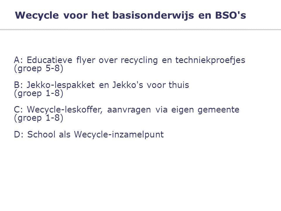 Wecycle voor het basisonderwijs en BSO s