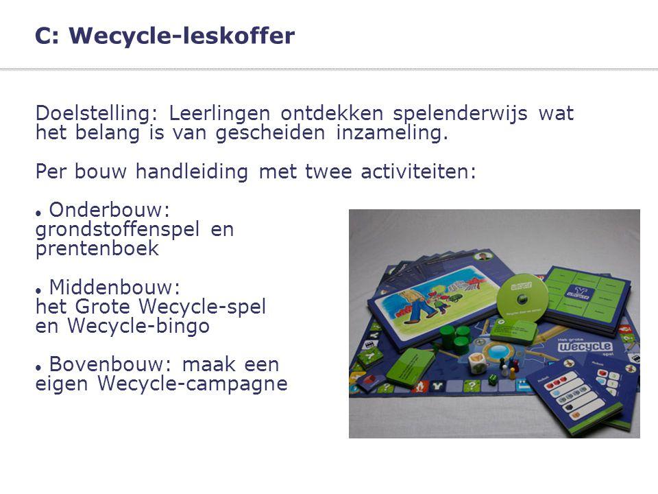 C: Wecycle-leskoffer Doelstelling: Leerlingen ontdekken spelenderwijs wat het belang is van gescheiden inzameling.