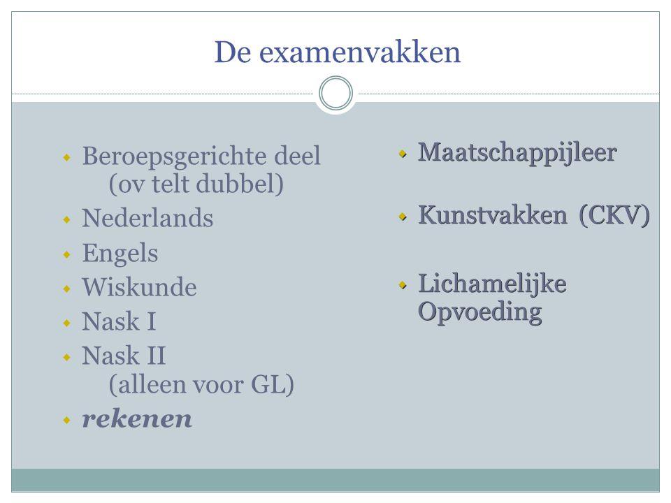 De examenvakken Maatschappijleer Beroepsgerichte deel (ov telt dubbel)