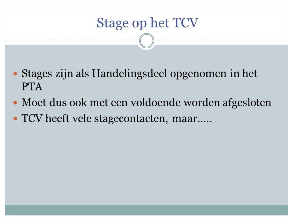 Stage op het TCV Stages zijn als Handelingsdeel opgenomen in het PTA