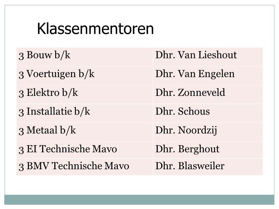 Klassenmentoren 3 Bouw b/k Dhr. Van Lieshout 3 Voertuigen b/k