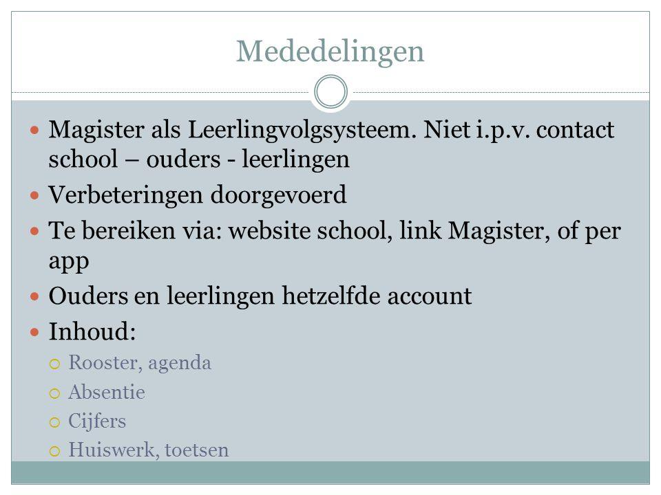 Mededelingen Magister als Leerlingvolgsysteem. Niet i.p.v. contact school – ouders - leerlingen. Verbeteringen doorgevoerd.