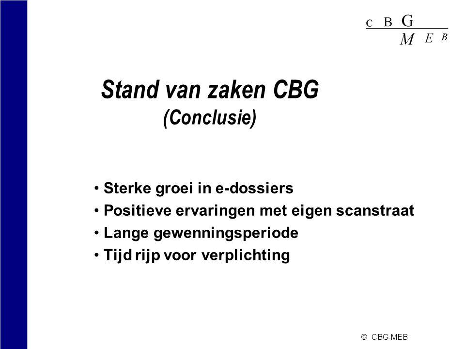 Stand van zaken CBG (Conclusie)