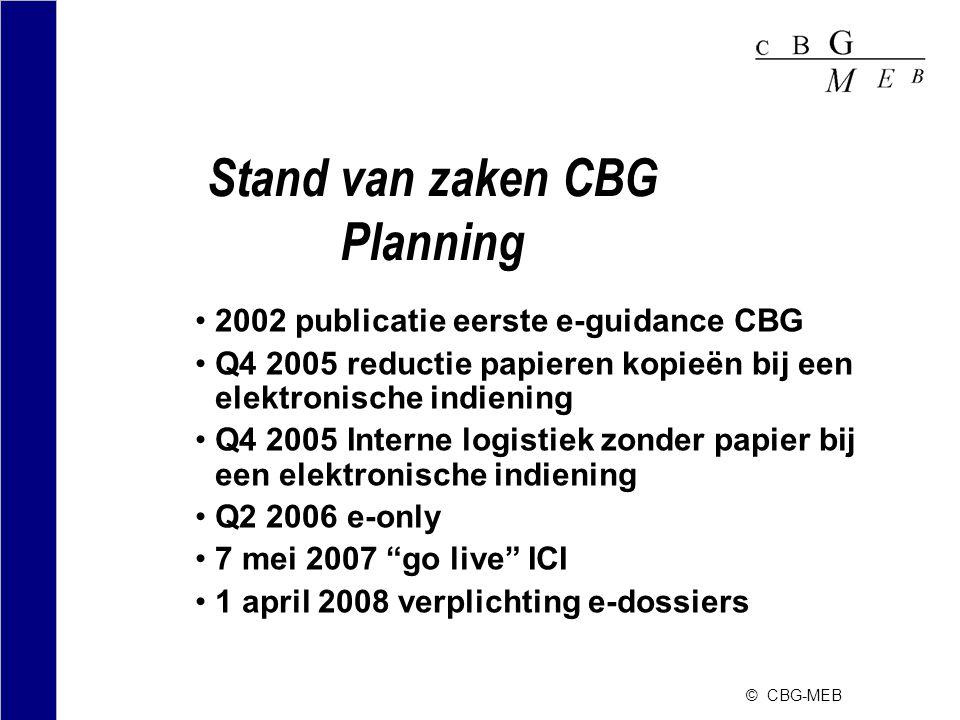 Stand van zaken CBG Planning