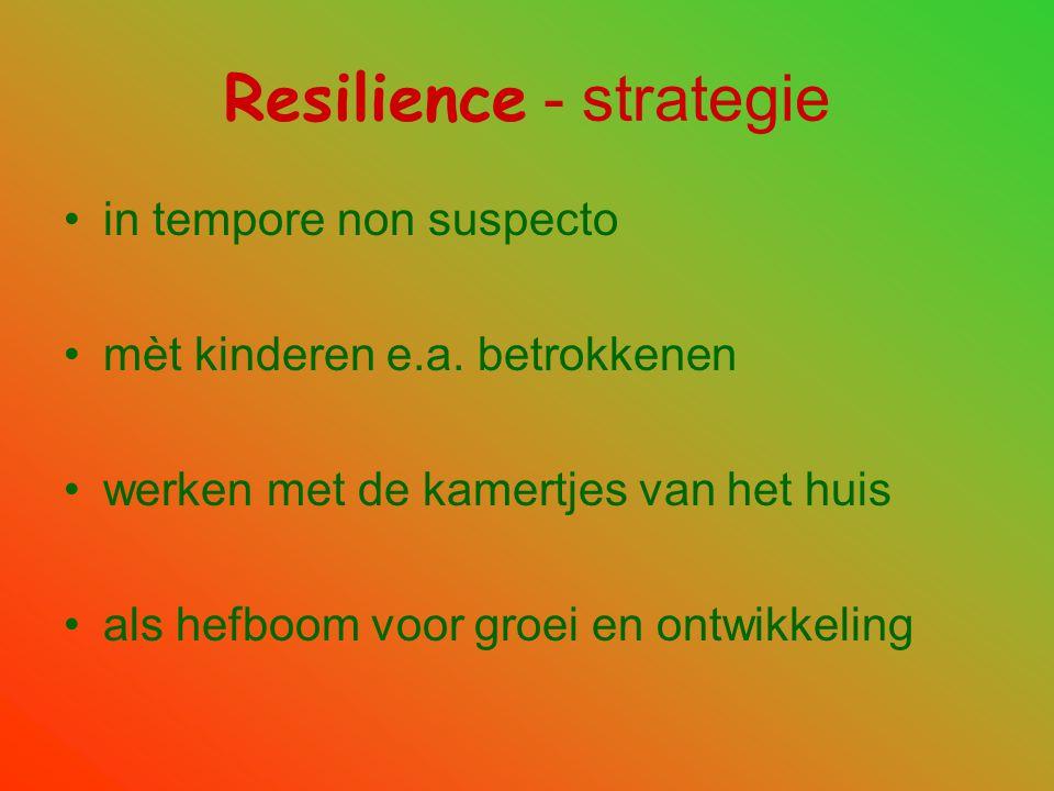 Resilience - strategie