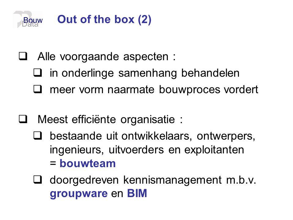 Out of the box (2) Alle voorgaande aspecten : in onderlinge samenhang behandelen. meer vorm naarmate bouwproces vordert.