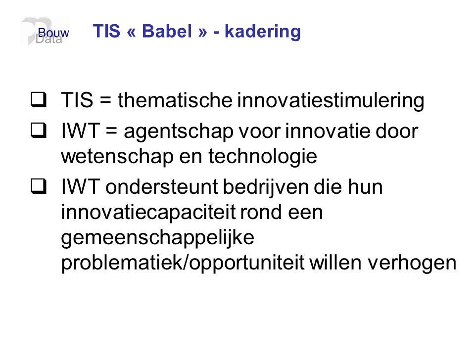 TIS = thematische innovatiestimulering