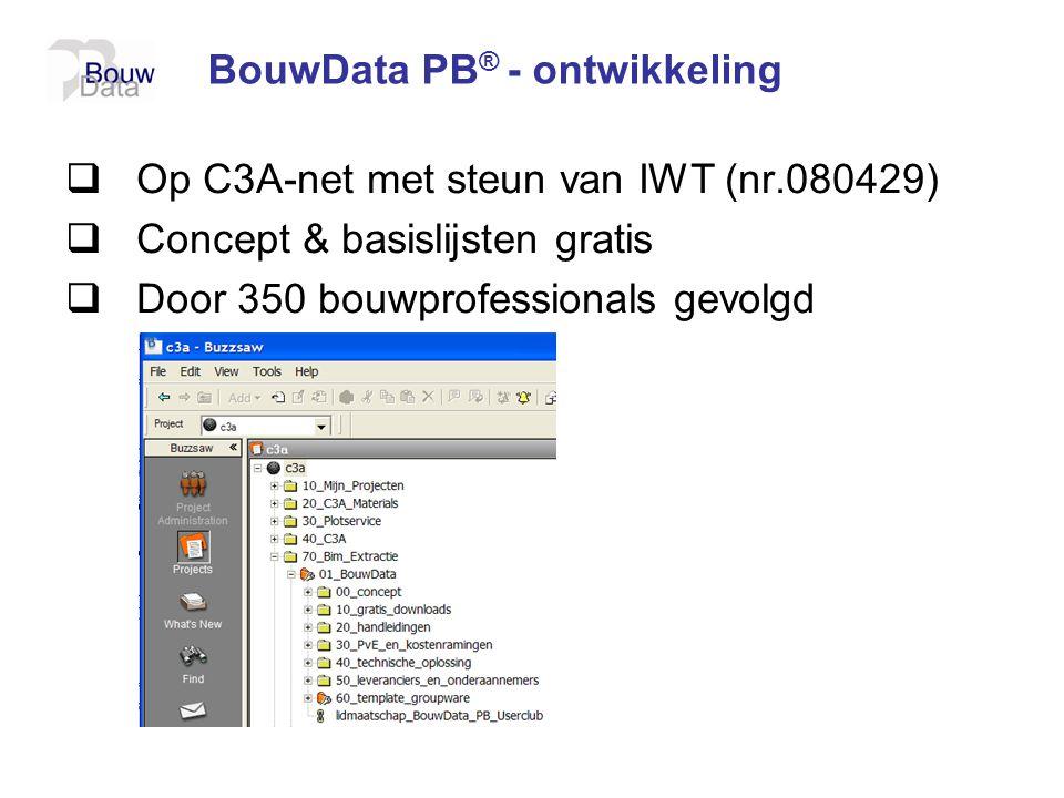 BouwData PB® - ontwikkeling