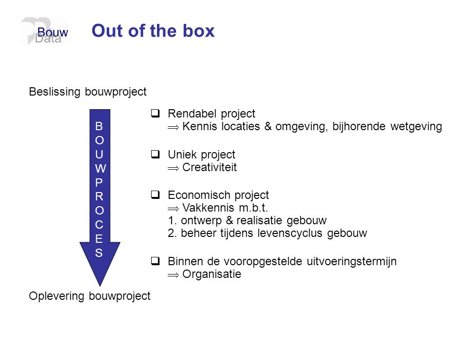 Out of the box Beslissing bouwproject