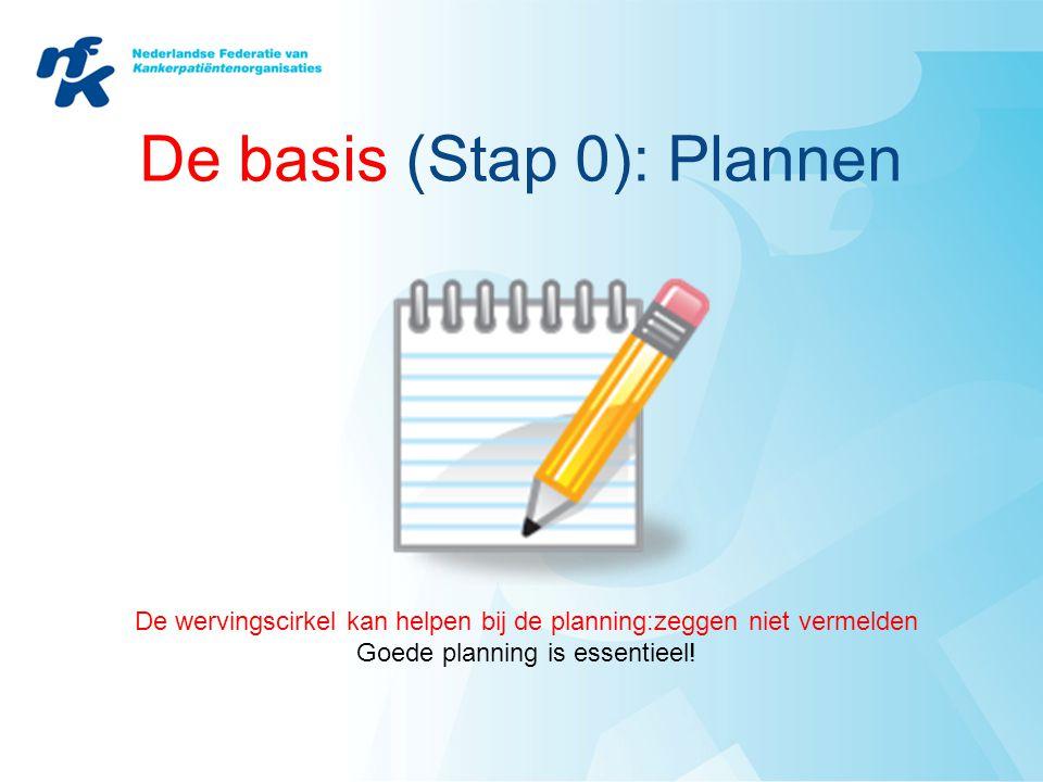 De basis (Stap 0): Plannen