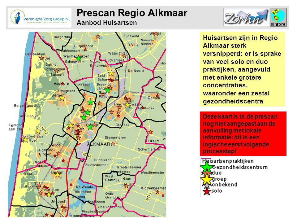 Prescan Regio Alkmaar Aanbod Huisartsen