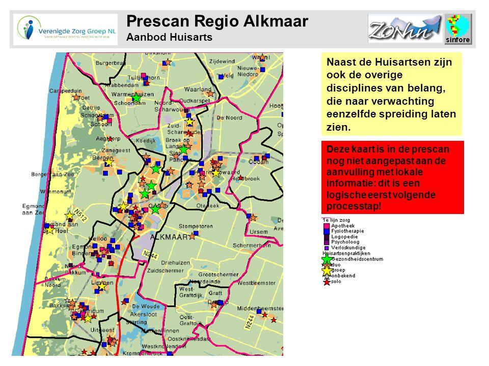 Prescan Regio Alkmaar Aanbod Huisarts