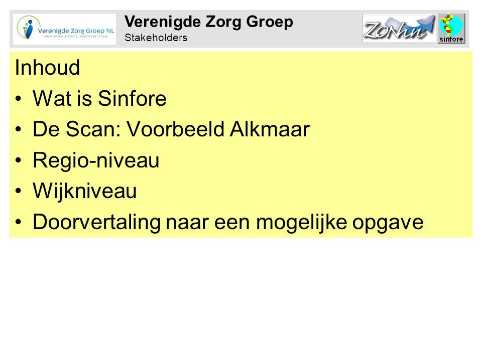 De Scan: Voorbeeld Alkmaar Regio-niveau Wijkniveau