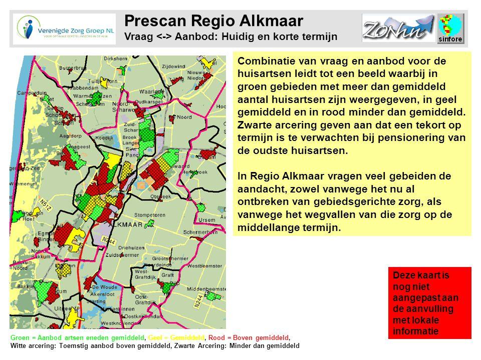 Prescan Regio Alkmaar Vraag <-> Aanbod: Huidig en korte termijn