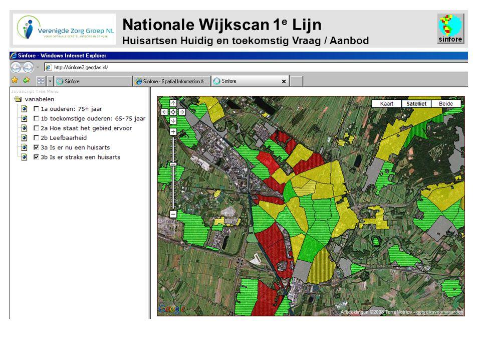 Nationale Wijkscan 1e Lijn Huisartsen Huidig en toekomstig Vraag / Aanbod