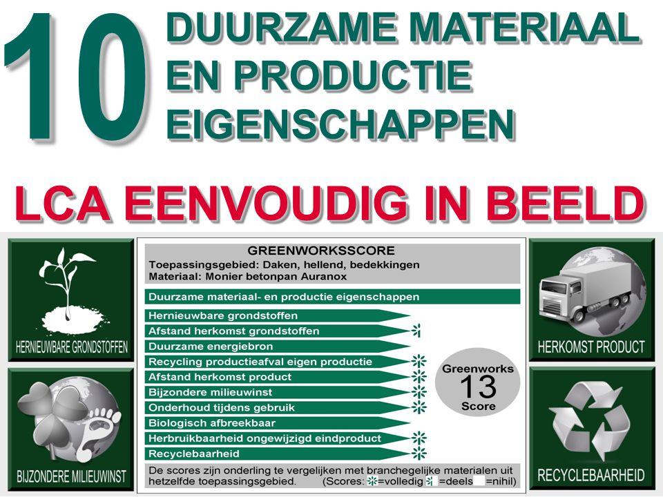 10 LCA EENVOUDIG IN BEELD DUURZAME MATERIAAL EN PRODUCTIE