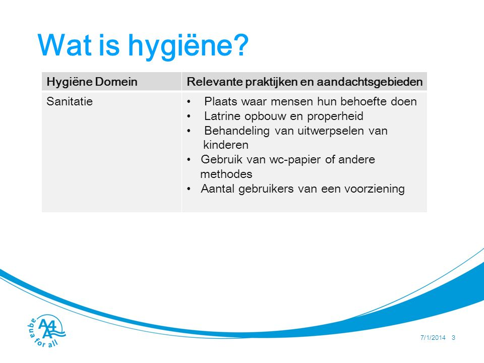 Wat is hygiёne Hygiёne Domein