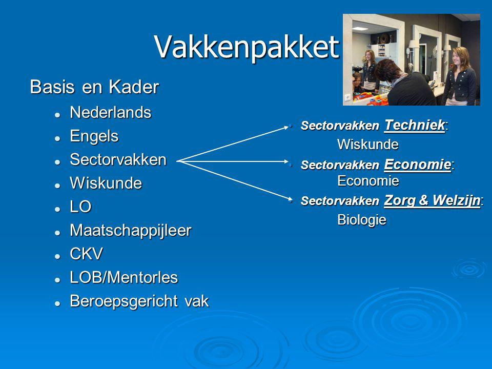 Vakkenpakket Basis en Kader Nederlands Engels Sectorvakken Wiskunde LO