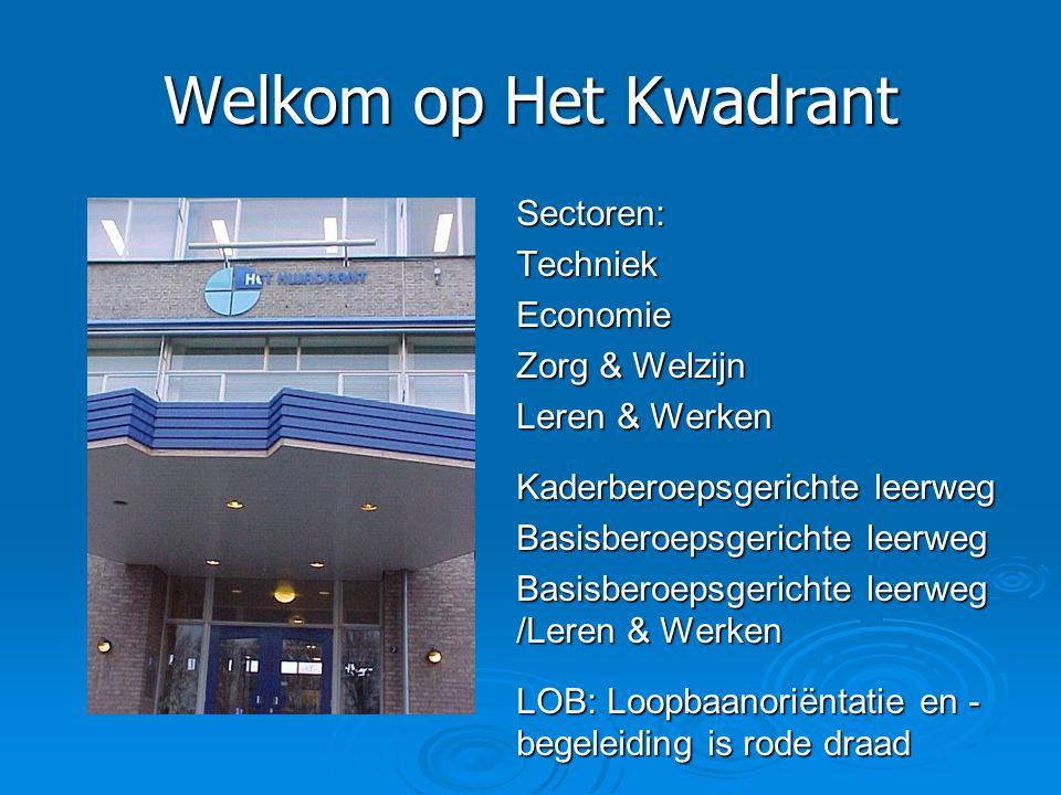 Welkom op Het Kwadrant Sectoren: Techniek Economie Zorg & Welzijn