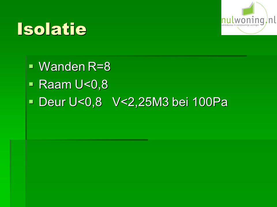 Isolatie Wanden R=8 Raam U<0,8 Deur U<0,8 V<2,25M3 bei 100Pa