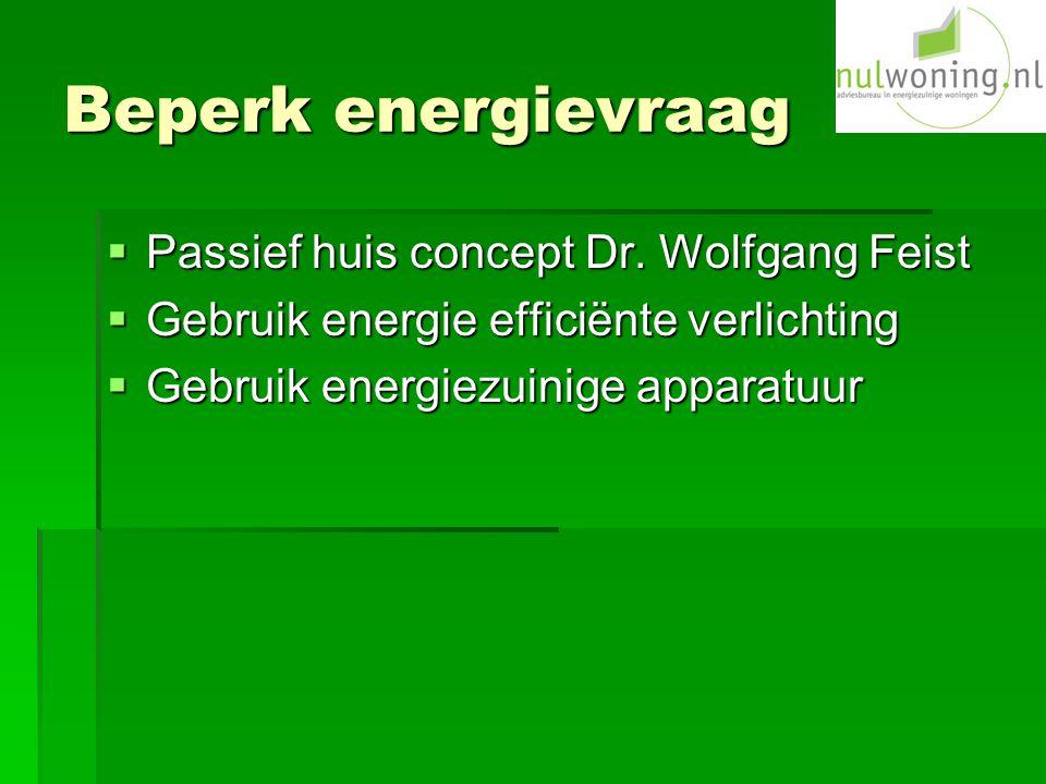 Beperk energievraag Passief huis concept Dr. Wolfgang Feist