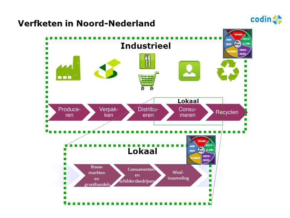 Verfketen in Noord-Nederland
