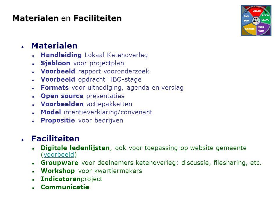 Materialen en Faciliteiten