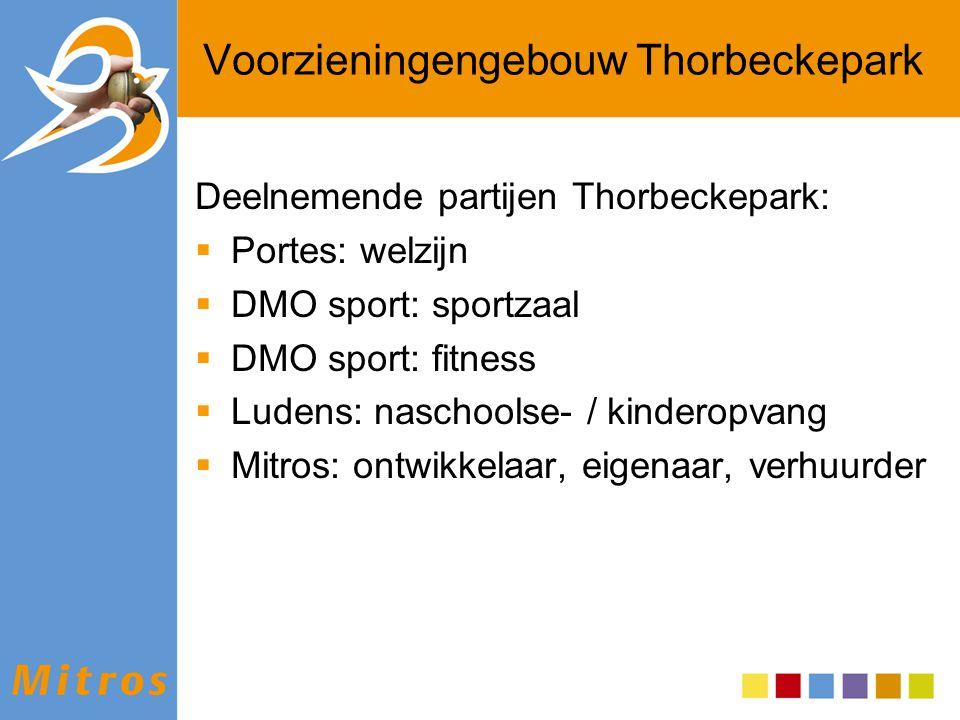 Voorzieningengebouw Thorbeckepark
