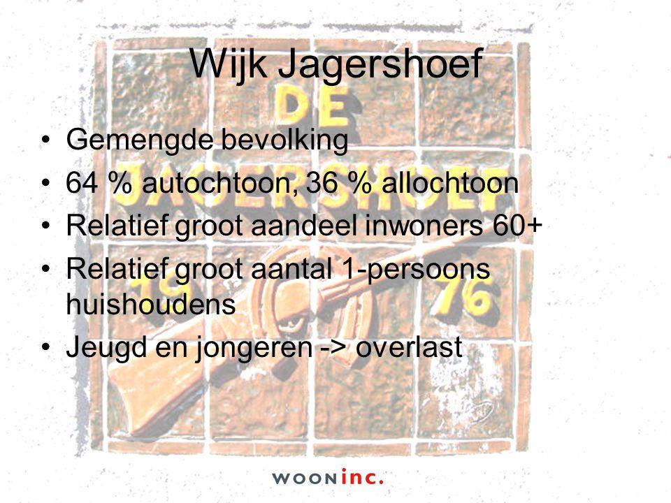 Wijk Jagershoef Gemengde bevolking 64 % autochtoon, 36 % allochtoon