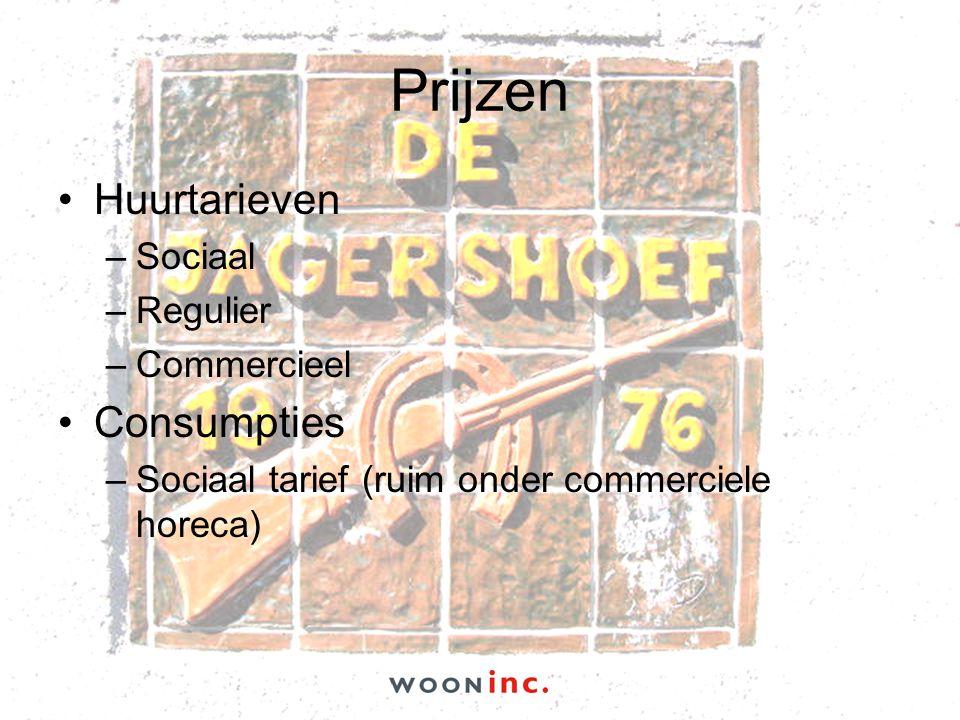 Prijzen Huurtarieven Consumpties Sociaal Regulier Commercieel