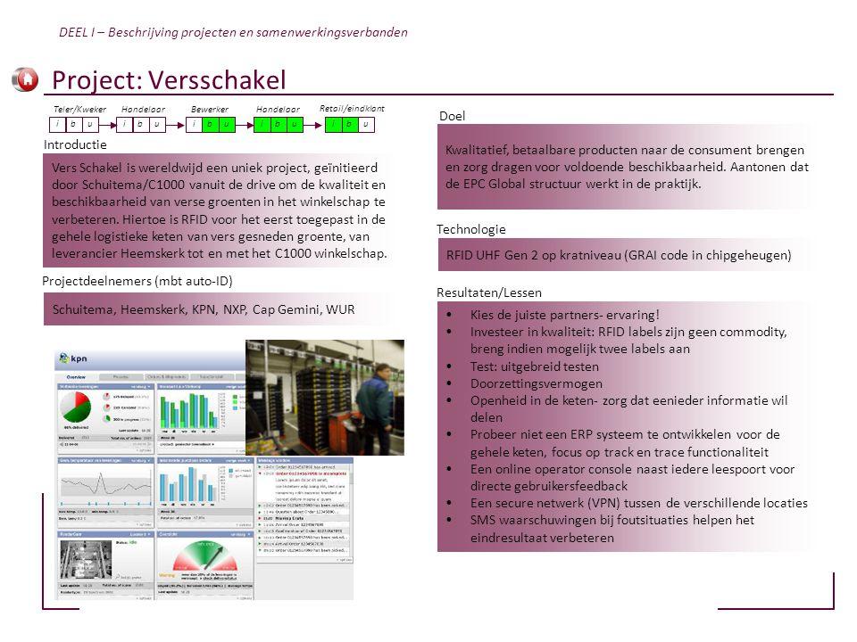 Project: Versschakel DEEL I – Beschrijving projecten en samenwerkingsverbanden. Teler/Kweker. Handelaar.