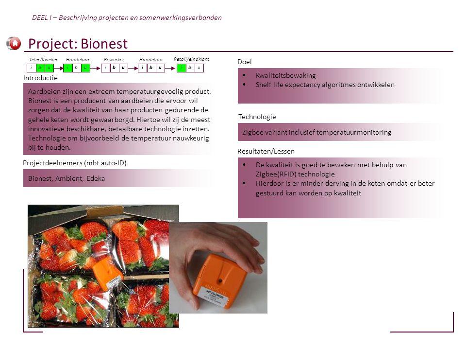 Project: Bionest DEEL I – Beschrijving projecten en samenwerkingsverbanden. Teler/Kweker. Handelaar.