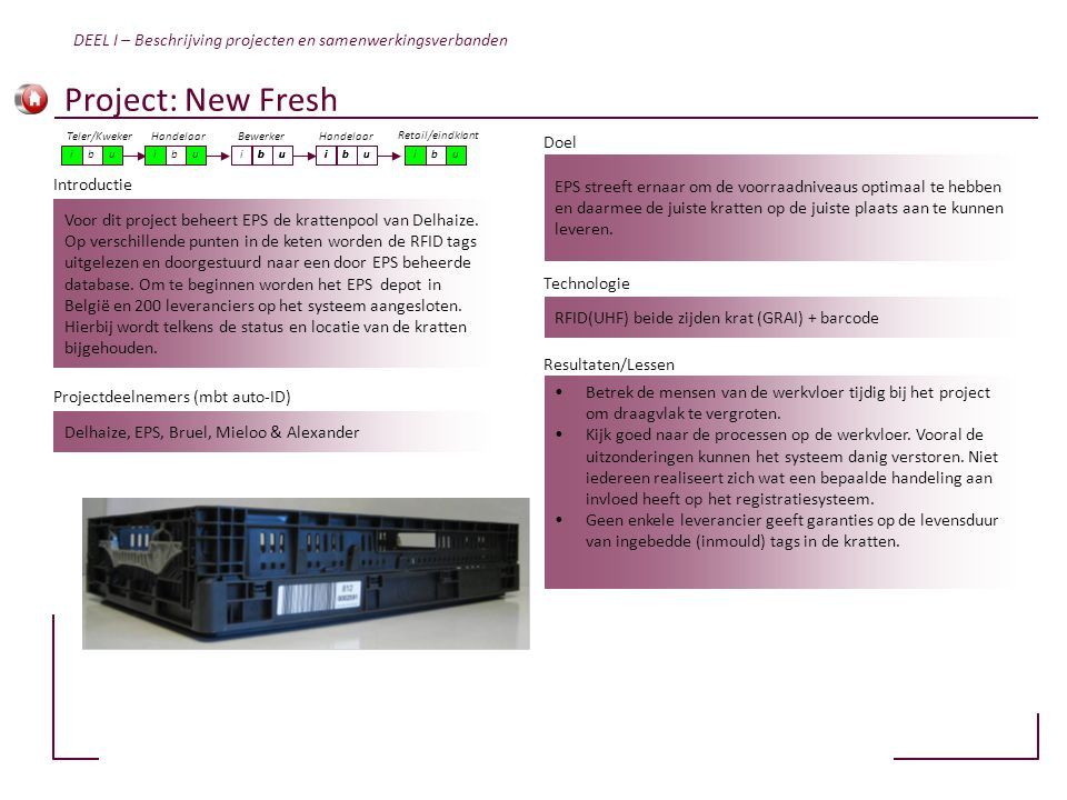 Project: New Fresh DEEL I – Beschrijving projecten en samenwerkingsverbanden. Teler/Kweker. Handelaar.