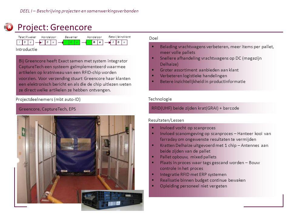 Project: Greencore DEEL I – Beschrijving projecten en samenwerkingsverbanden. Teler/Kweker. Handelaar.