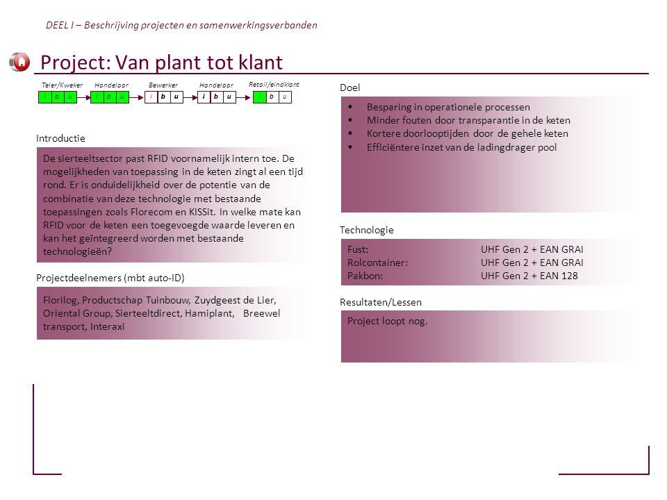 Project: Van plant tot klant