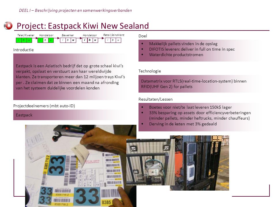 Project: Eastpack Kiwi New Sealand