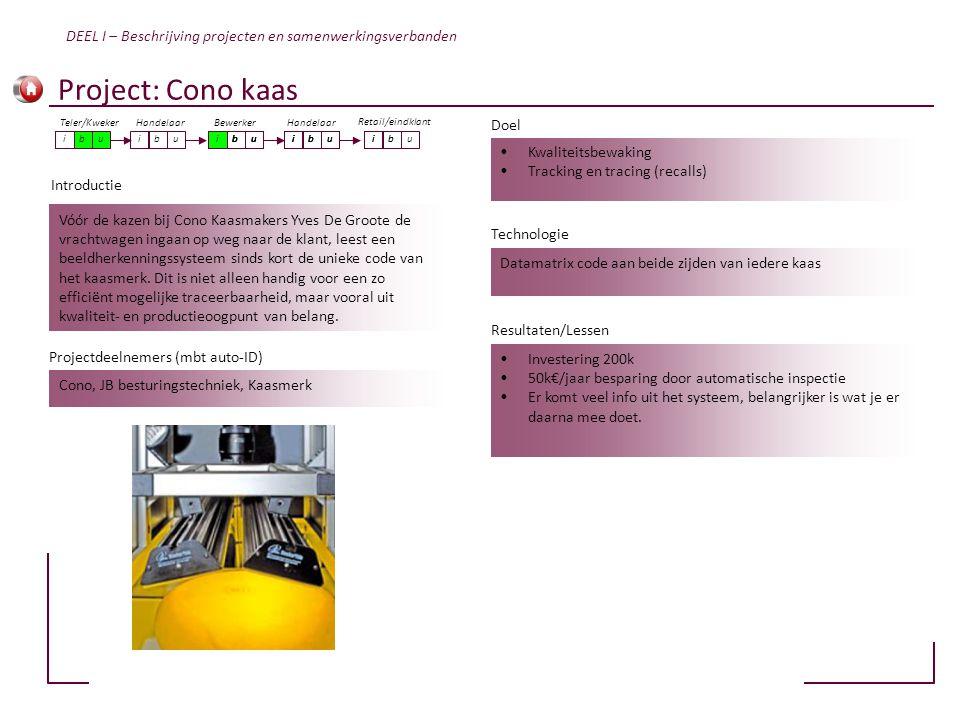 Project: Cono kaas DEEL I – Beschrijving projecten en samenwerkingsverbanden. Teler/Kweker. Handelaar.