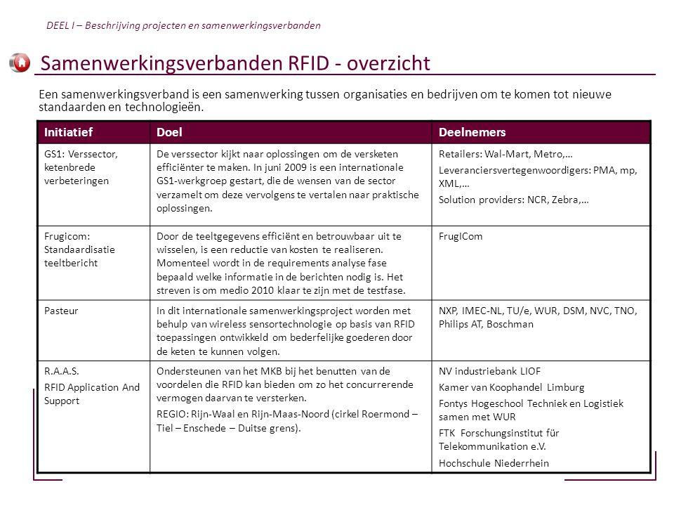 Samenwerkingsverbanden RFID - overzicht