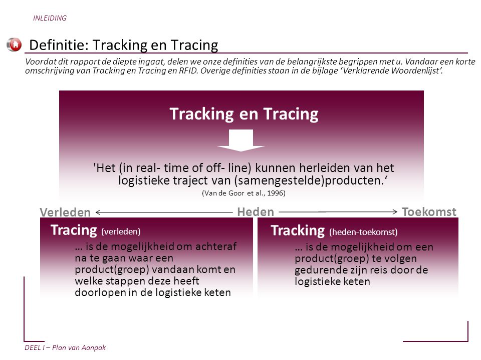 Definitie: Tracking en Tracing