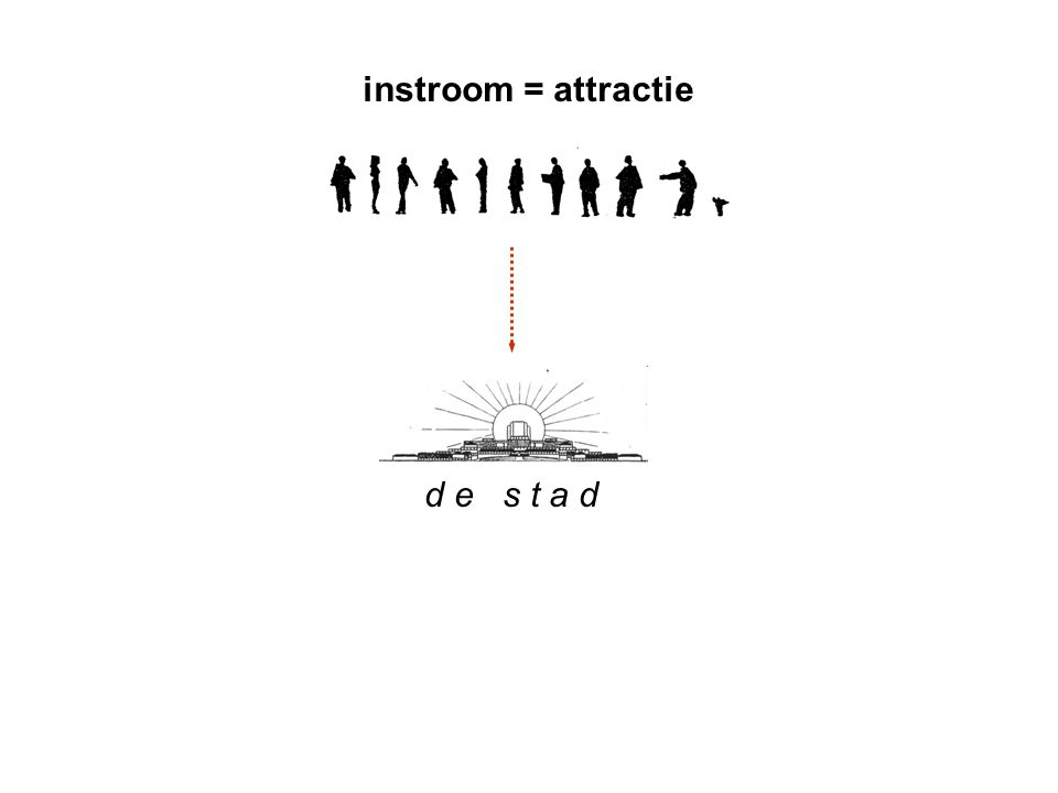 instroom instroom = attractie d e s t a d