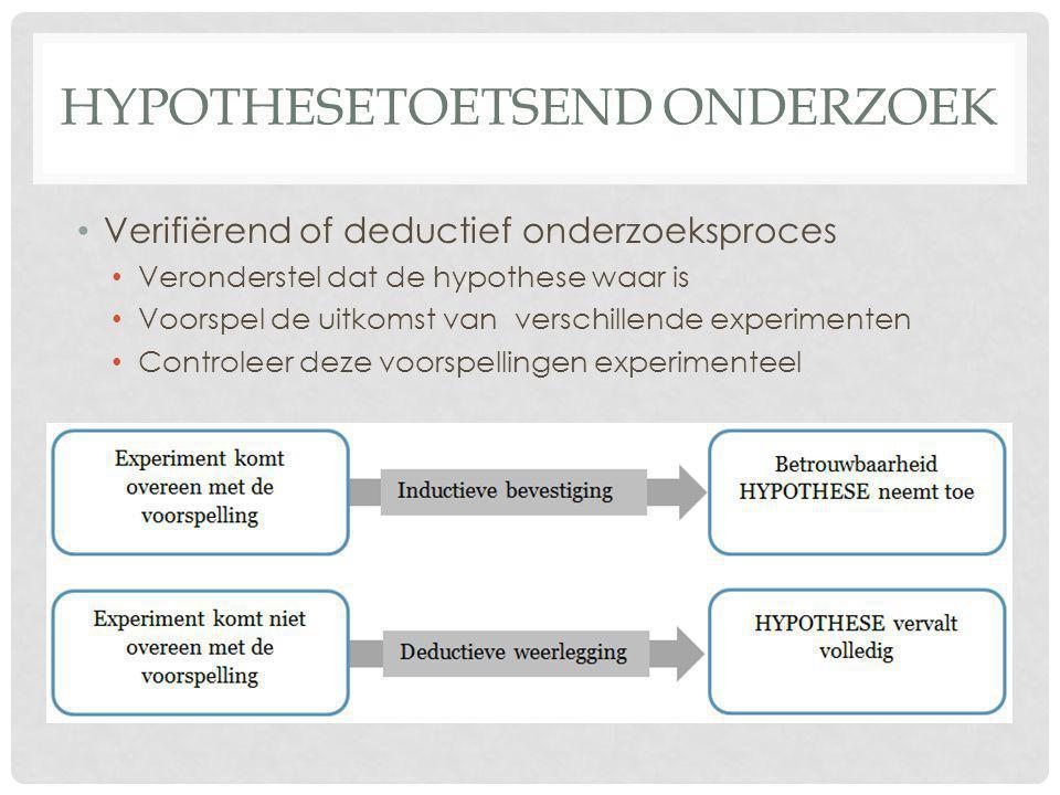 Hypothesetoetsend onderzoek