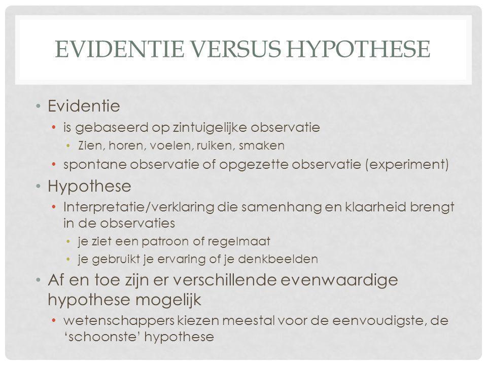 Evidentie versus hypothese