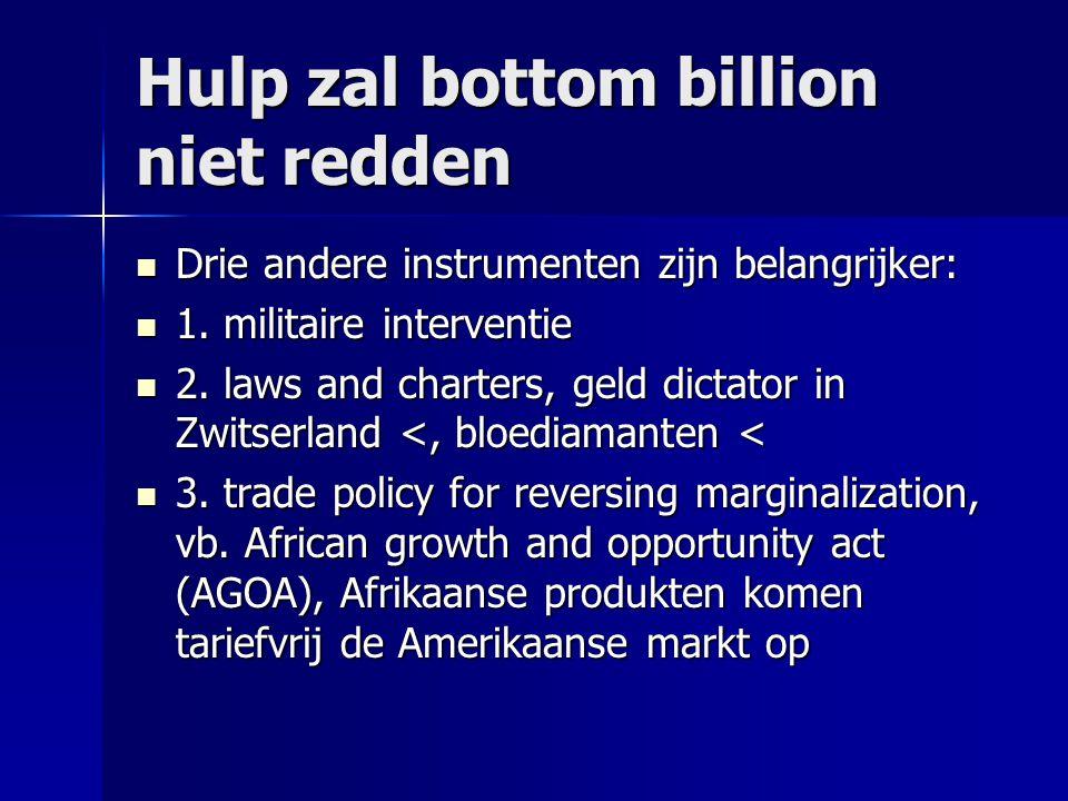 Hulp zal bottom billion niet redden