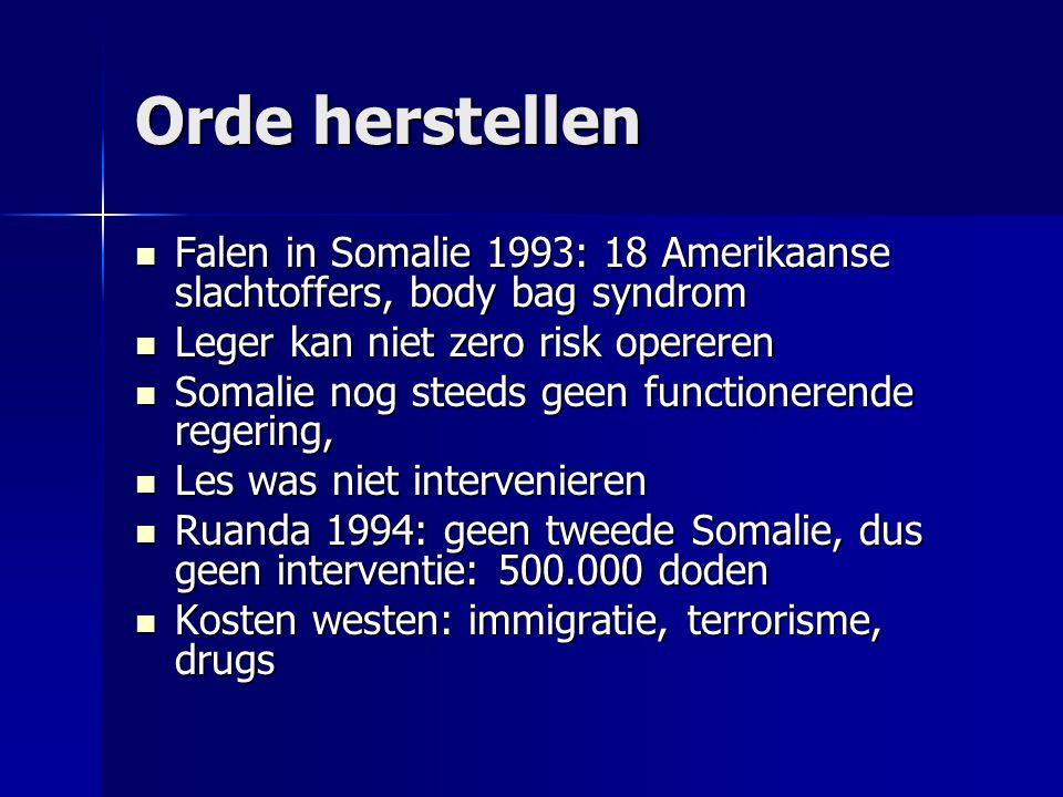 Orde herstellen Falen in Somalie 1993: 18 Amerikaanse slachtoffers, body bag syndrom. Leger kan niet zero risk opereren.