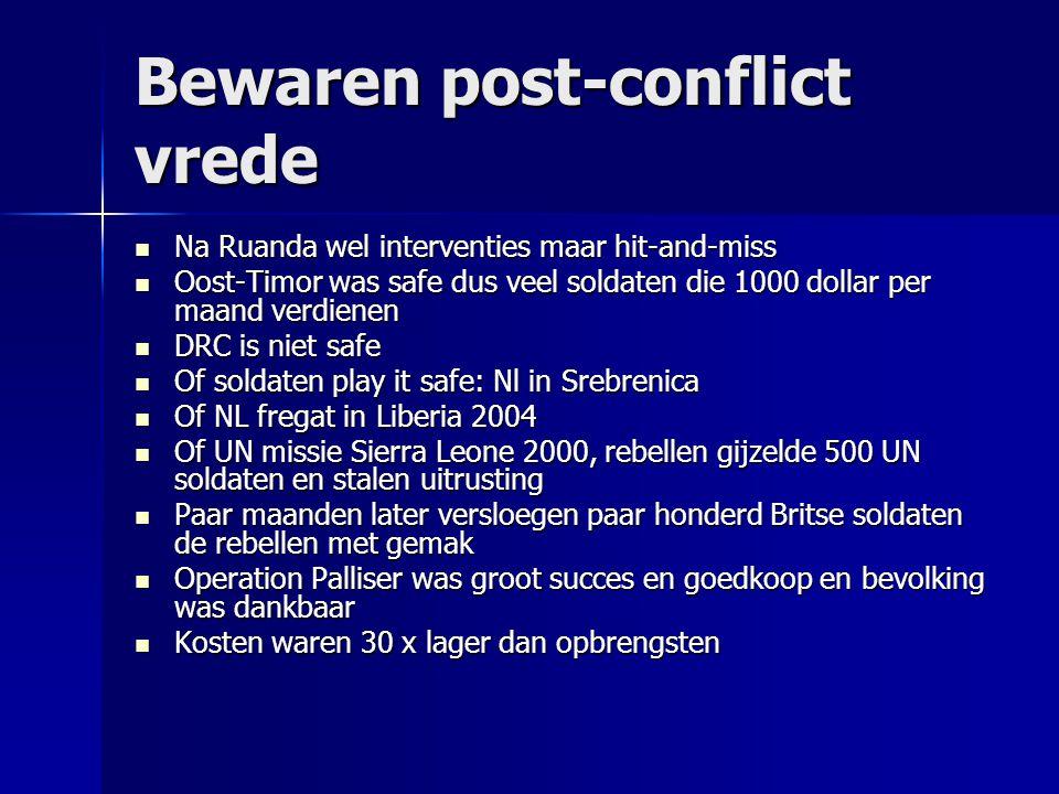Bewaren post-conflict vrede