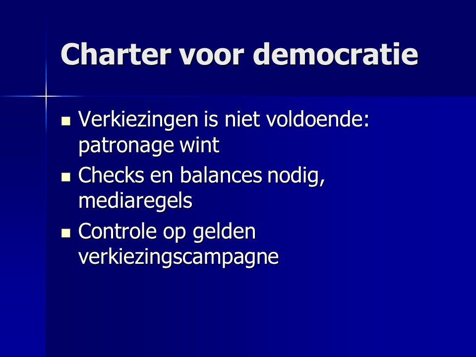 Charter voor democratie