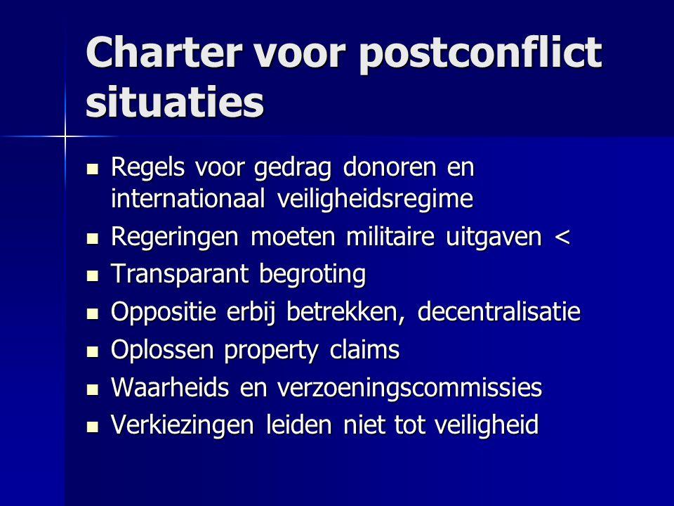 Charter voor postconflict situaties